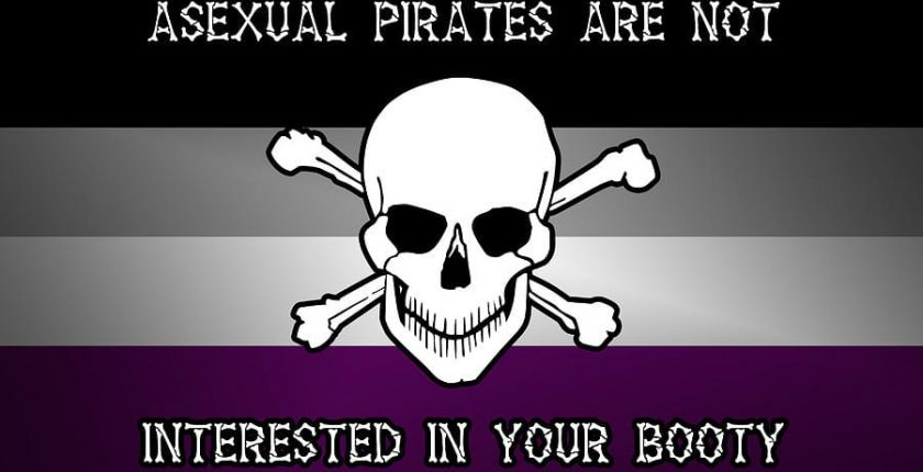 what is asexuality