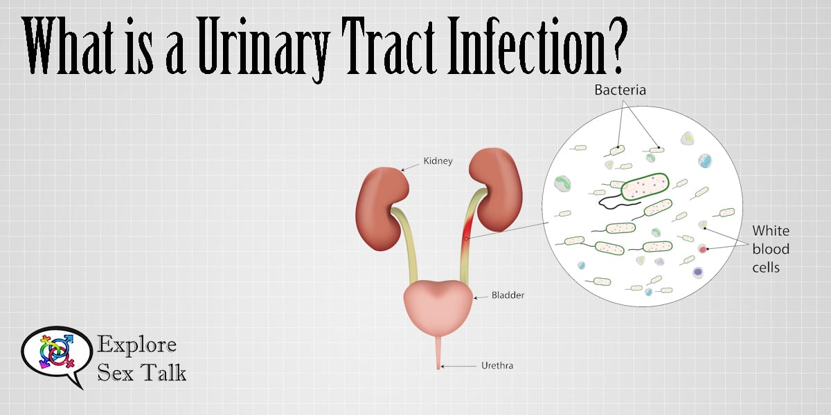 what is a urinary tract infection